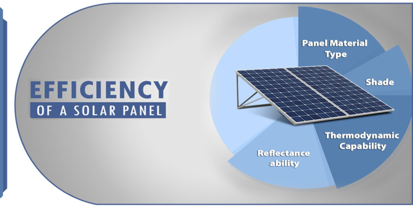 Solar Panel Efficiency