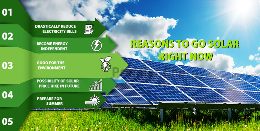 Top Reasons to Go Solar Right Now